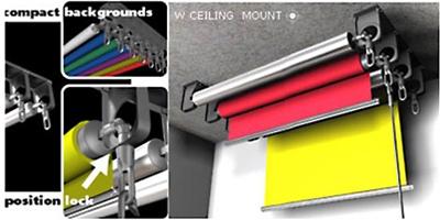 Background Roller System 12ft Manual
