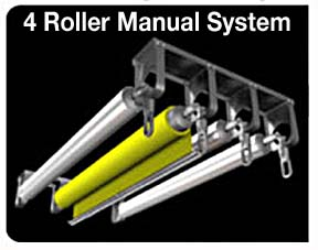 Background Roller Systems for Military